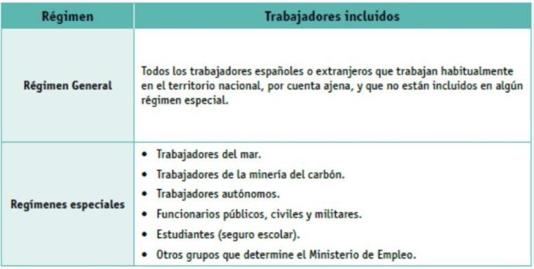 el regimen general y regimenes especiales de la seguridad social española